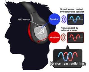 Die weltweit erste aktive Geräuschunterdrückung für Gamer