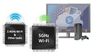 Zwei Prozessoren für schnelle und stabile Verbindungen