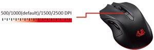 Schnelle DPI-Einstellung mit LED-Farbanzeige